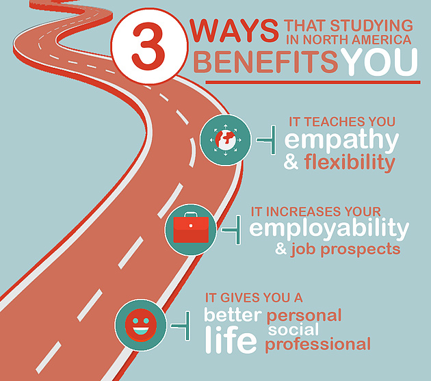 benefits of studying abroad The right tool for the job research shows college grads who study with ies abroad get jobs sooner & with higher salaries the career benefits of studying abroad.